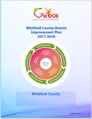 District Improvement Plan Cover